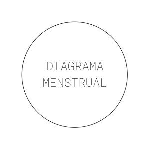 Diagrama menstrual